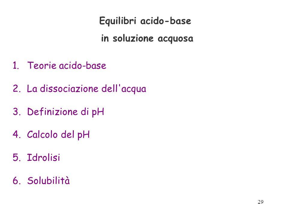 Equilibri acido-base in soluzione acquosa. Teorie acido-base. La dissociazione dell acqua. Definizione di pH.