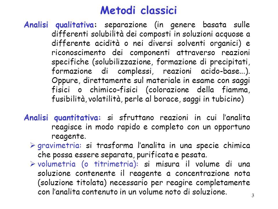 Metodi classici