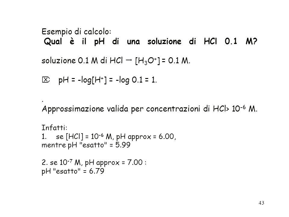 Qual è il pH di una soluzione di HCl 0.1 M