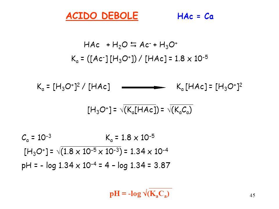 ACIDO DEBOLE HAc = Ca HAc + H2O  Ac- + H3O+