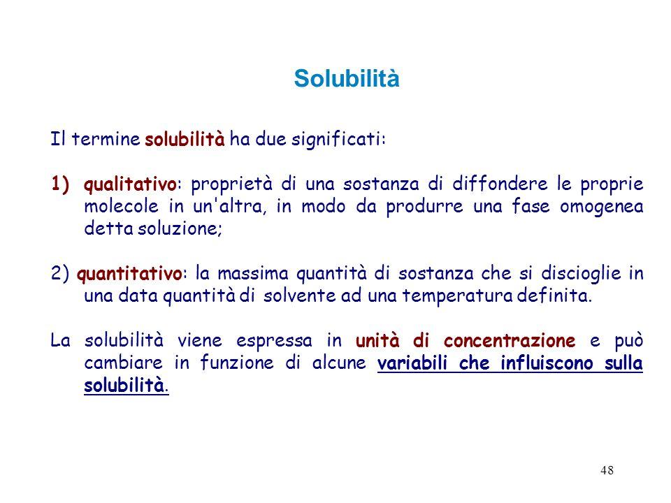 Solubilità Il termine solubilità ha due significati: