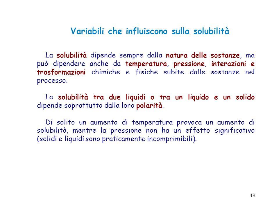 Variabili che influiscono sulla solubilità