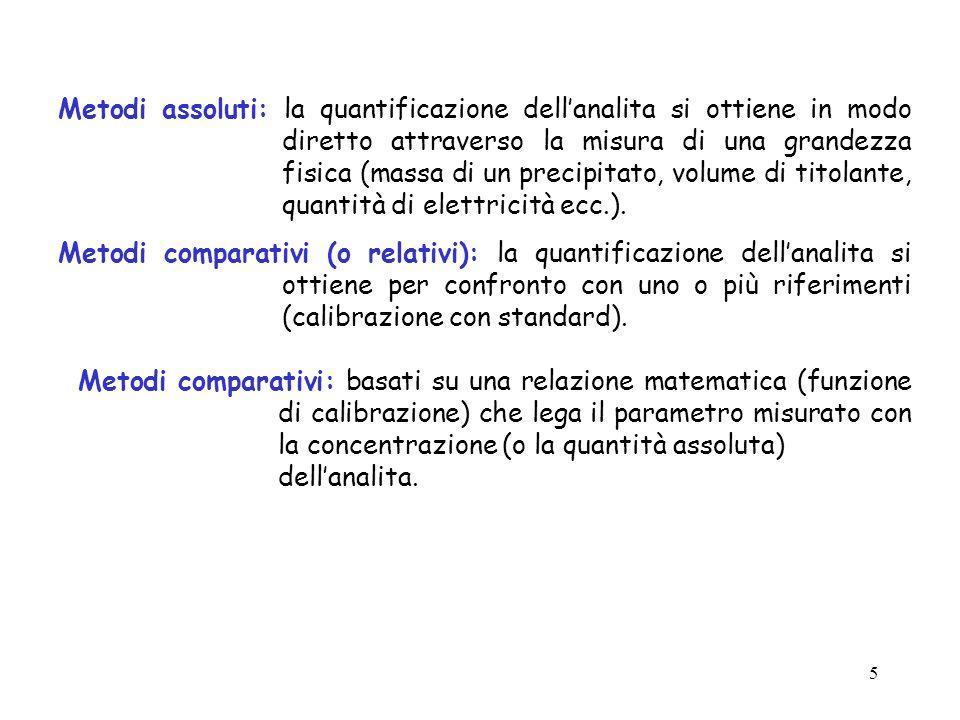 Metodi assoluti: la quantificazione dell'analita si ottiene in modo