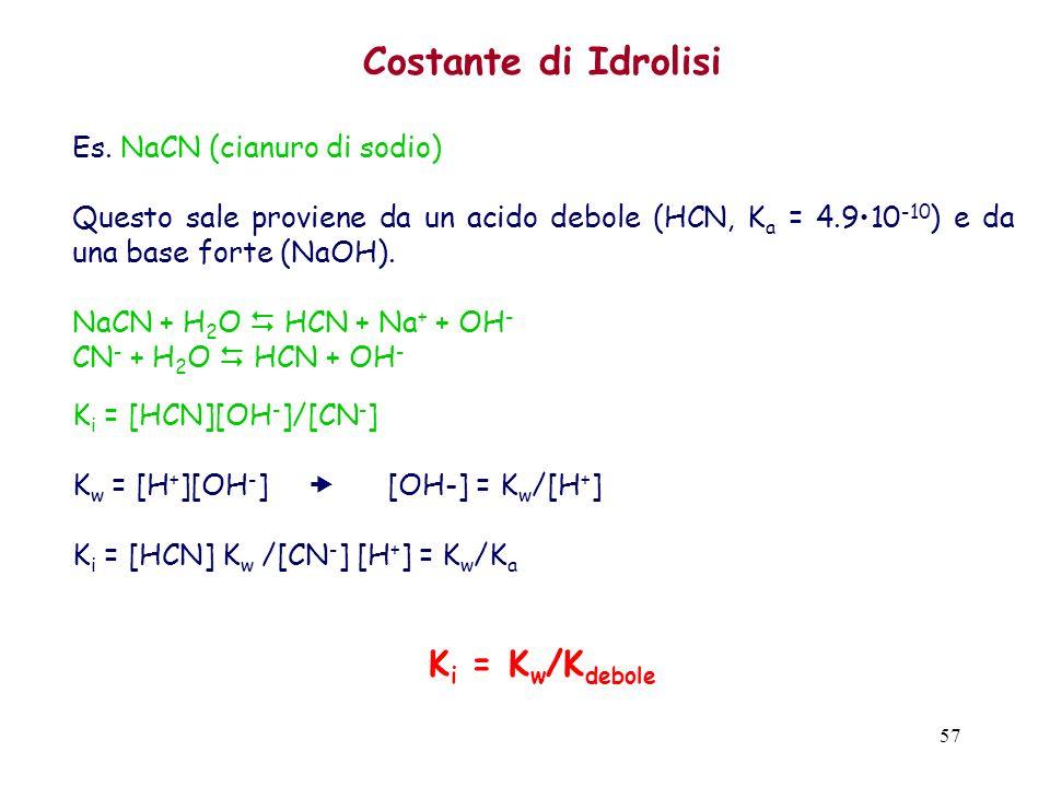 Costante di Idrolisi Ki = Kw/Kdebole Es. NaCN (cianuro di sodio)