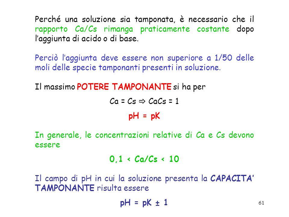 Perché una soluzione sia tamponata, è necessario che il rapporto Ca/Cs rimanga praticamente costante dopo l'aggiunta di acido o di base.