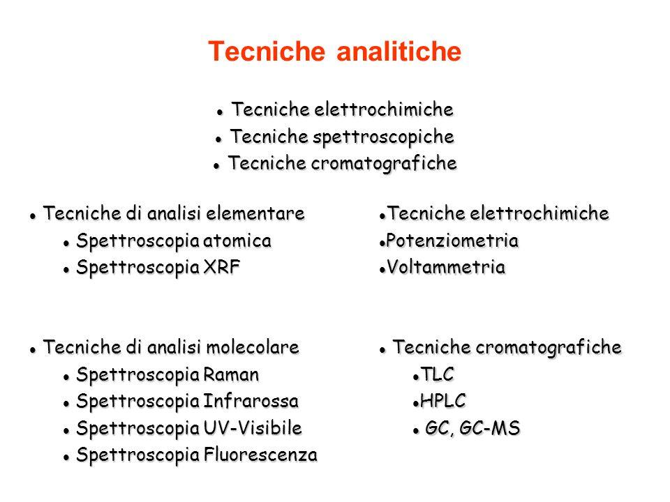 Tecniche analitiche Tecniche elettrochimiche Tecniche spettroscopiche