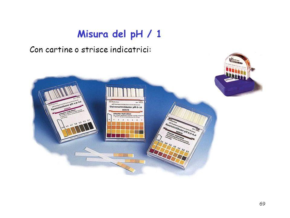 Misura del pH / 1 Con cartine o strisce indicatrici: