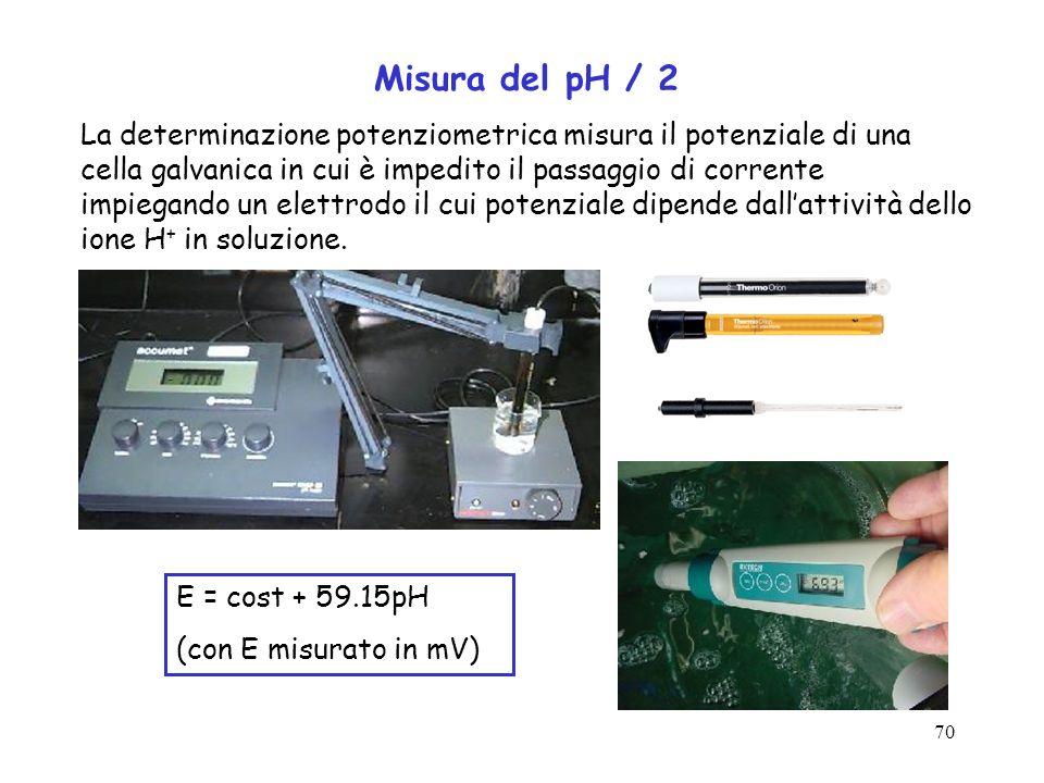 Misura del pH / 2