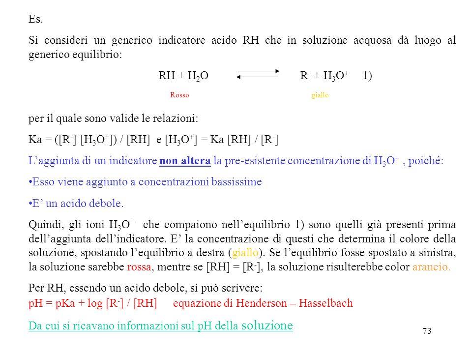 Es. Si consideri un generico indicatore acido RH che in soluzione acquosa dà luogo al generico equilibrio: