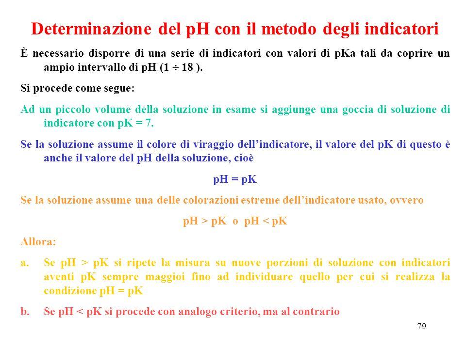 Determinazione del pH con il metodo degli indicatori