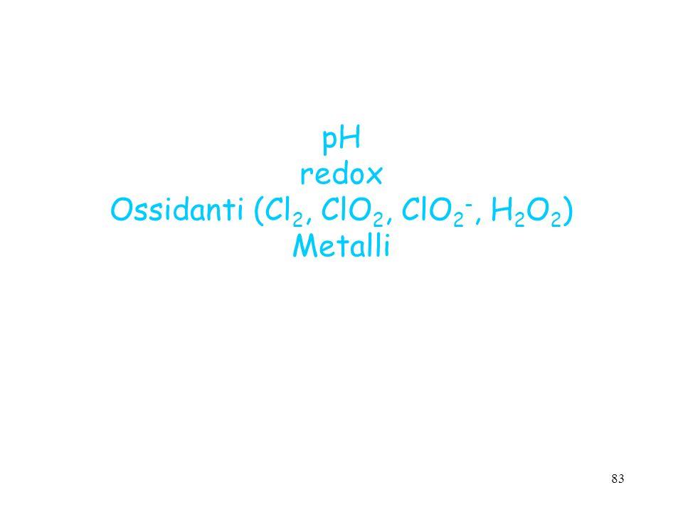 pH redox Ossidanti (Cl2, ClO2, ClO2-, H2O2) Metalli