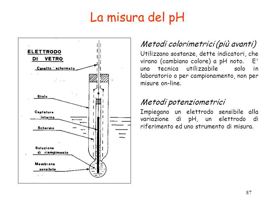 La misura del pH Metodi colorimetrici (più avanti)