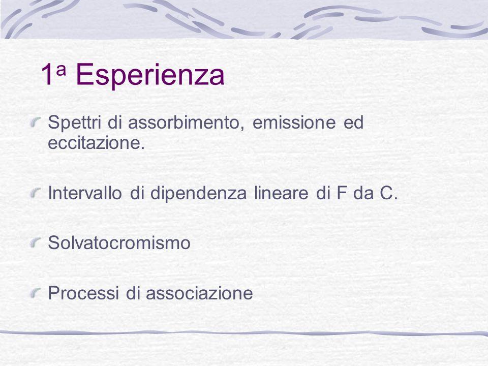1a Esperienza Spettri di assorbimento, emissione ed eccitazione.