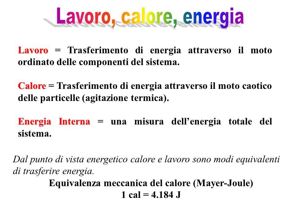 Equivalenza meccanica del calore (Mayer-Joule)