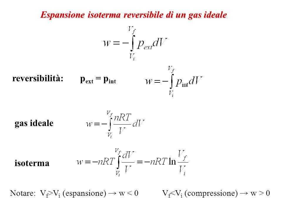 Espansione isoterma reversibile di un gas ideale