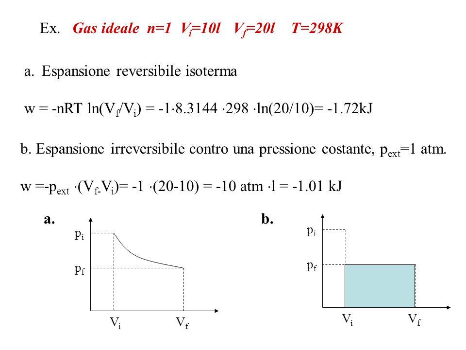 Ex. Gas ideale n=1 Vi=10l Vf=20l T=298K