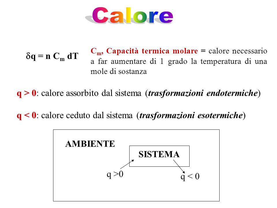 Calore Cm, Capacità termica molare = calore necessario a far aumentare di 1 grado la temperatura di una mole di sostanza.