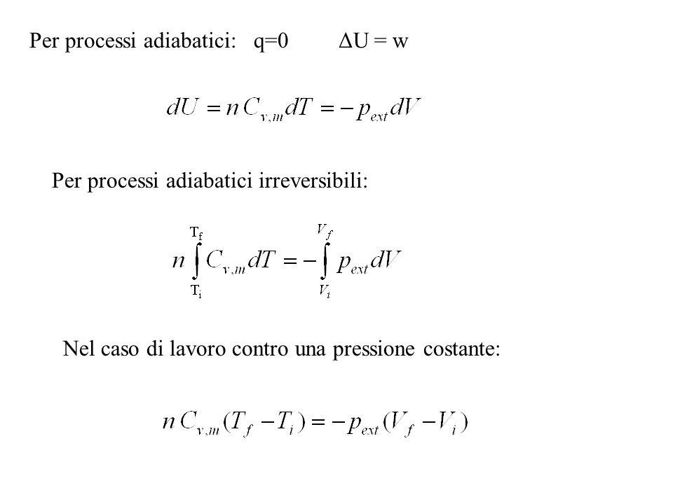 Per processi adiabatici: q=0 ΔU = w