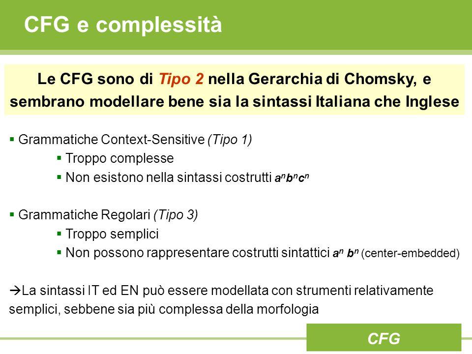 CFG e complessità Le CFG sono di Tipo 2 nella Gerarchia di Chomsky, e sembrano modellare bene sia la sintassi Italiana che Inglese.
