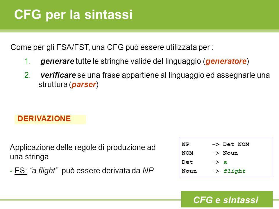 CFG per la sintassi CFG e sintassi