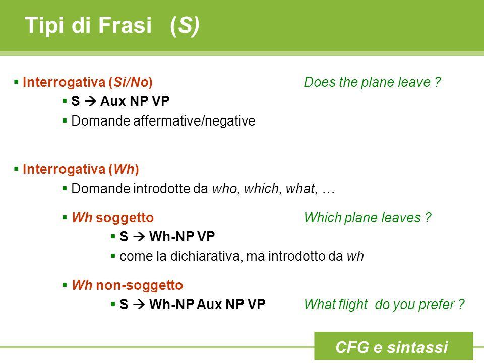 Tipi di Frasi (S) CFG e sintassi