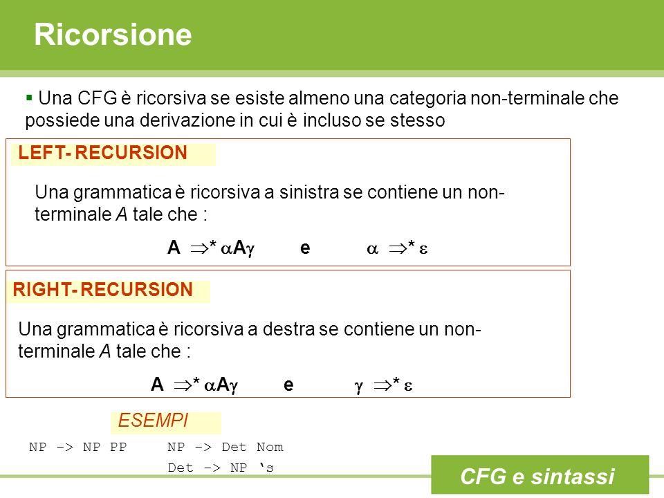 Ricorsione CFG e sintassi