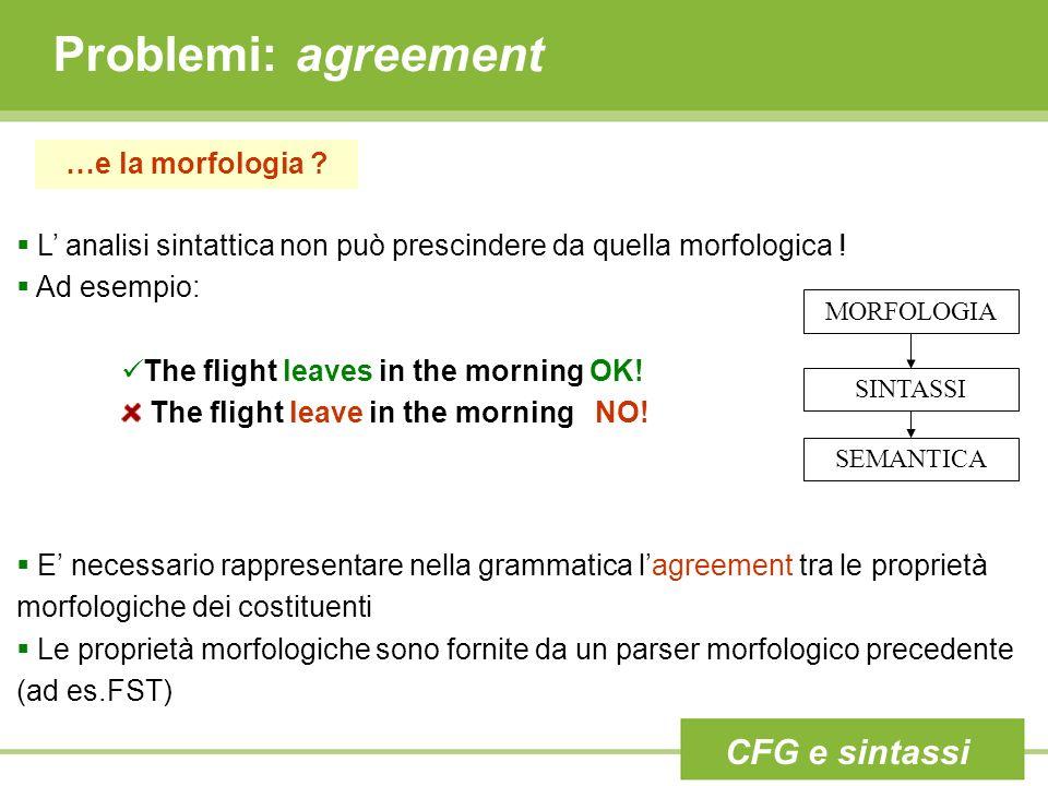 Problemi: agreement CFG e sintassi …e la morfologia