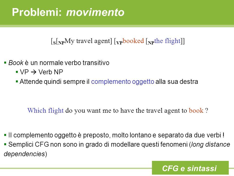 Problemi: movimento CFG e sintassi