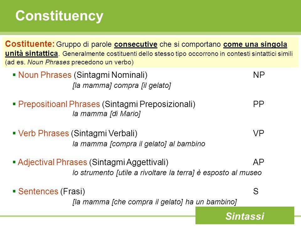 Constituency Sintassi