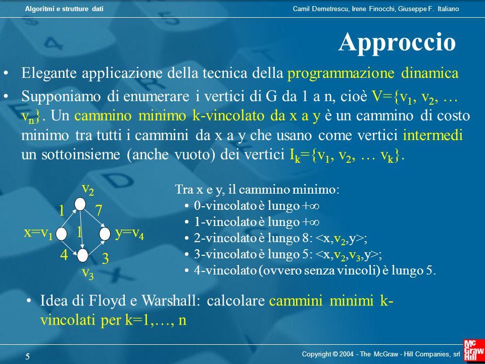 ApproccioElegante applicazione della tecnica della programmazione dinamica.