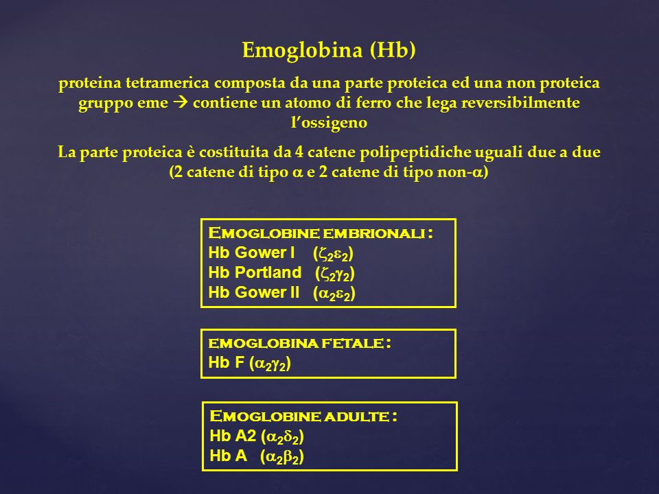 Emoglobina (Hb)