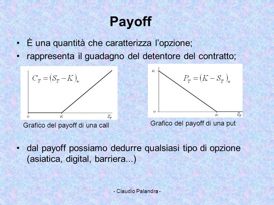 Payoff È una quantità che caratterizza l'opzione;