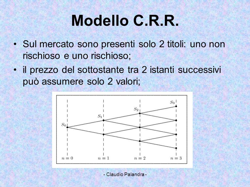 Modello C.R.R. Sul mercato sono presenti solo 2 titoli: uno non rischioso e uno rischioso;