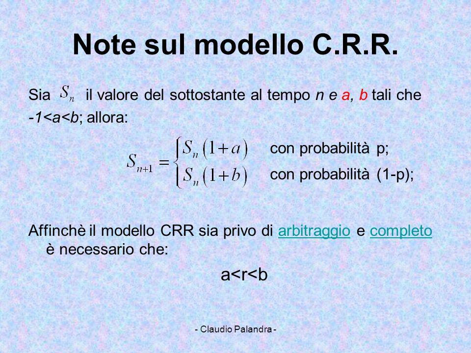 Note sul modello C.R.R. Sia il valore del sottostante al tempo n e a, b tali che. -1<a<b; allora:
