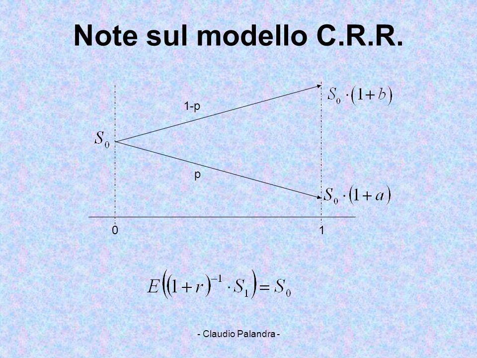 Note sul modello C.R.R. 1-p p 1 - Claudio Palandra -