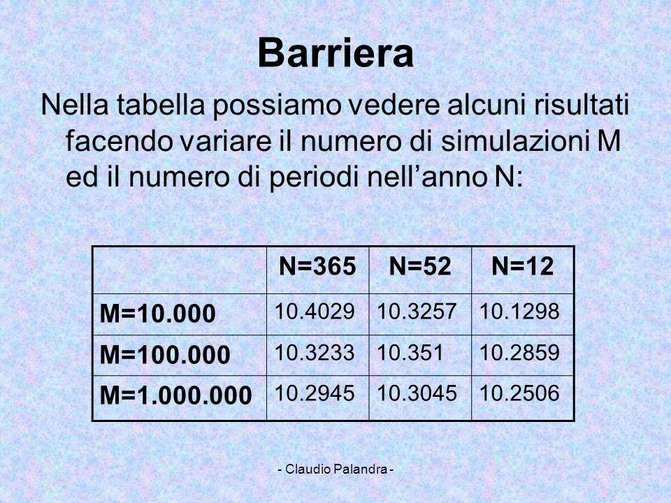 Barriera Nella tabella possiamo vedere alcuni risultati facendo variare il numero di simulazioni M ed il numero di periodi nell'anno N: