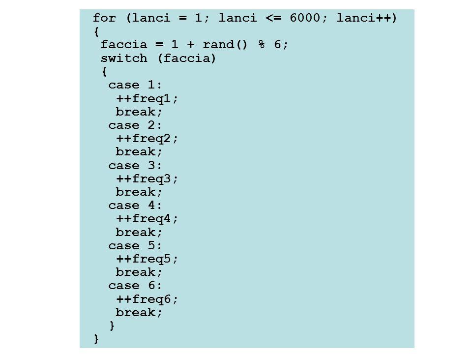 for (lanci = 1; lanci <= 6000; lanci++)