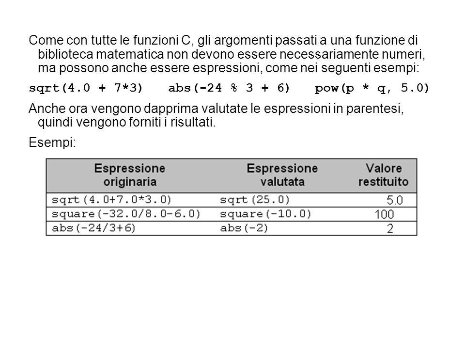 Come con tutte le funzioni C, gli argomenti passati a una funzione di biblioteca matematica non devono essere necessariamente numeri, ma possono anche essere espressioni, come nei seguenti esempi: