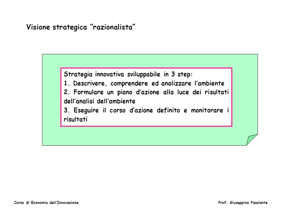 Visione strategica razionalista
