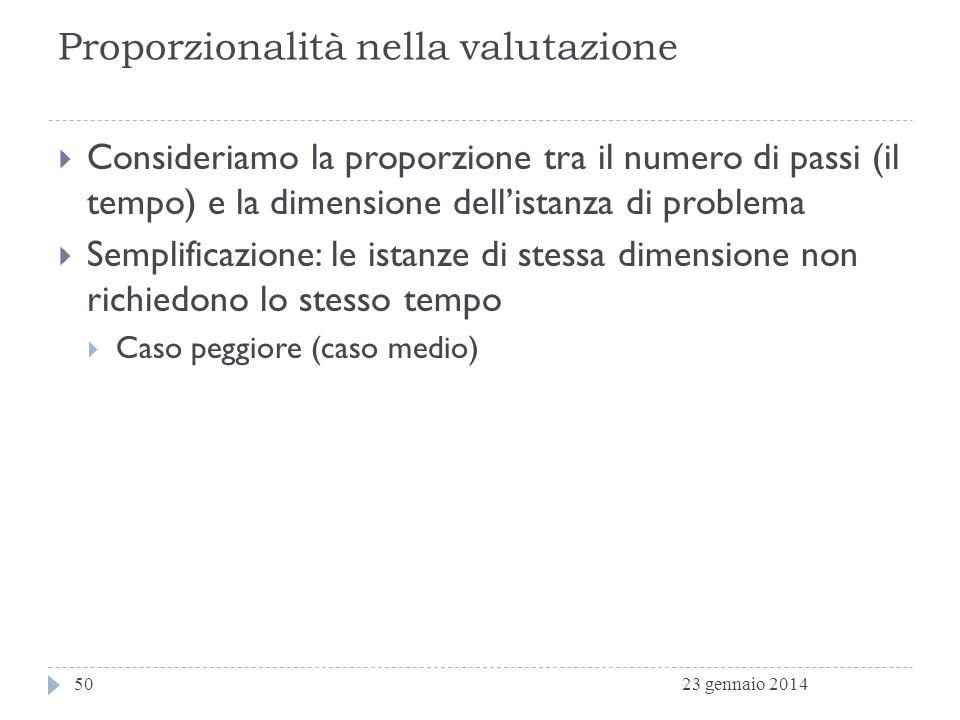 Proporzionalità nella valutazione