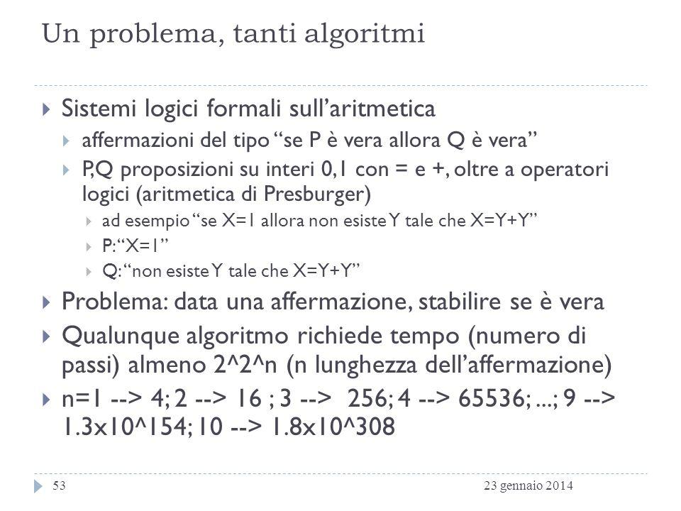 Un problema, tanti algoritmi