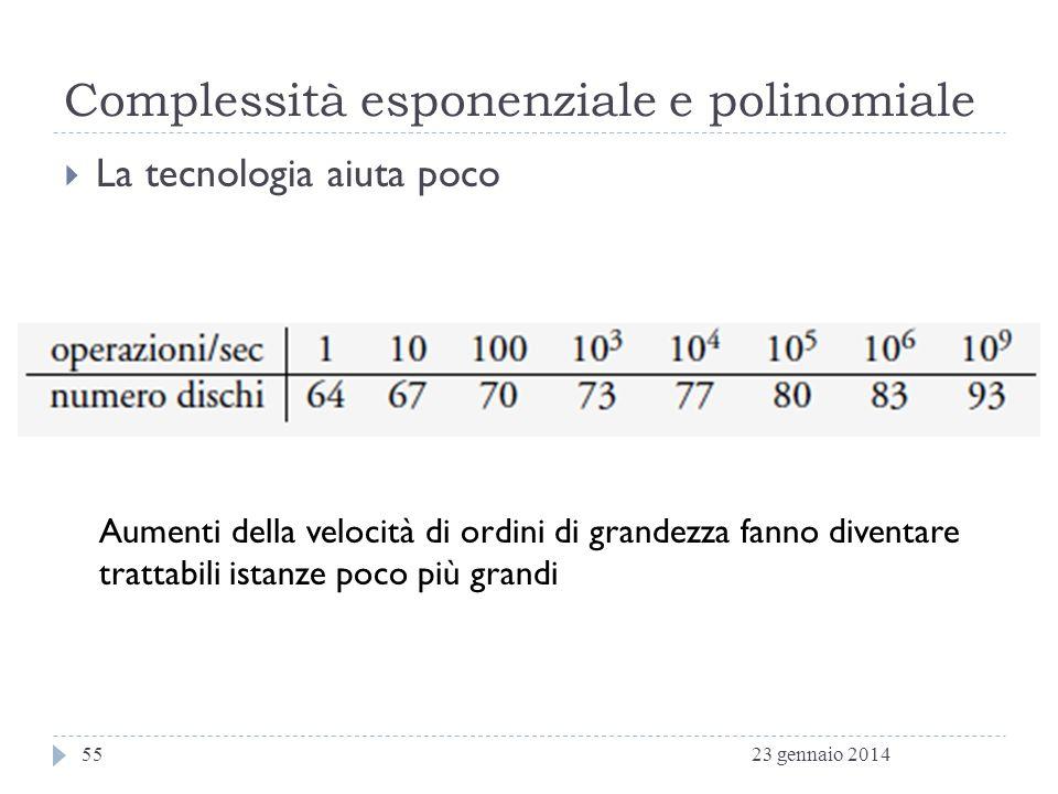Complessità esponenziale e polinomiale