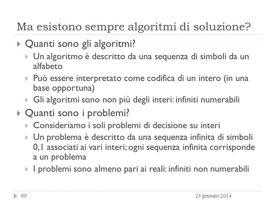 Ma esistono sempre algoritmi di soluzione