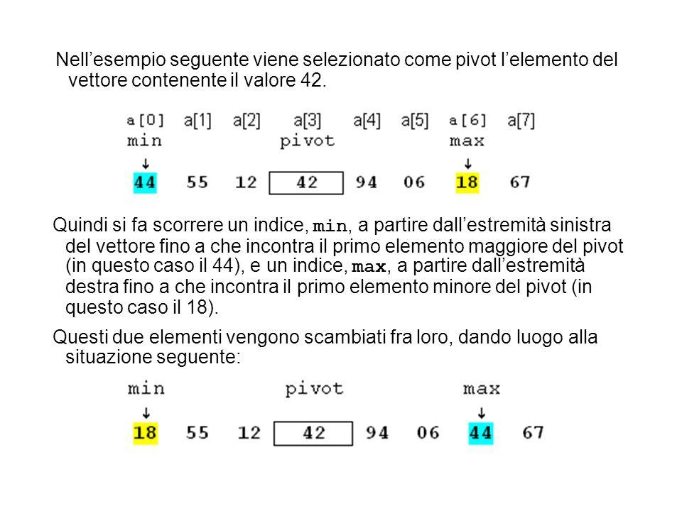 Nell'esempio seguente viene selezionato come pivot l'elemento del vettore contenente il valore 42.