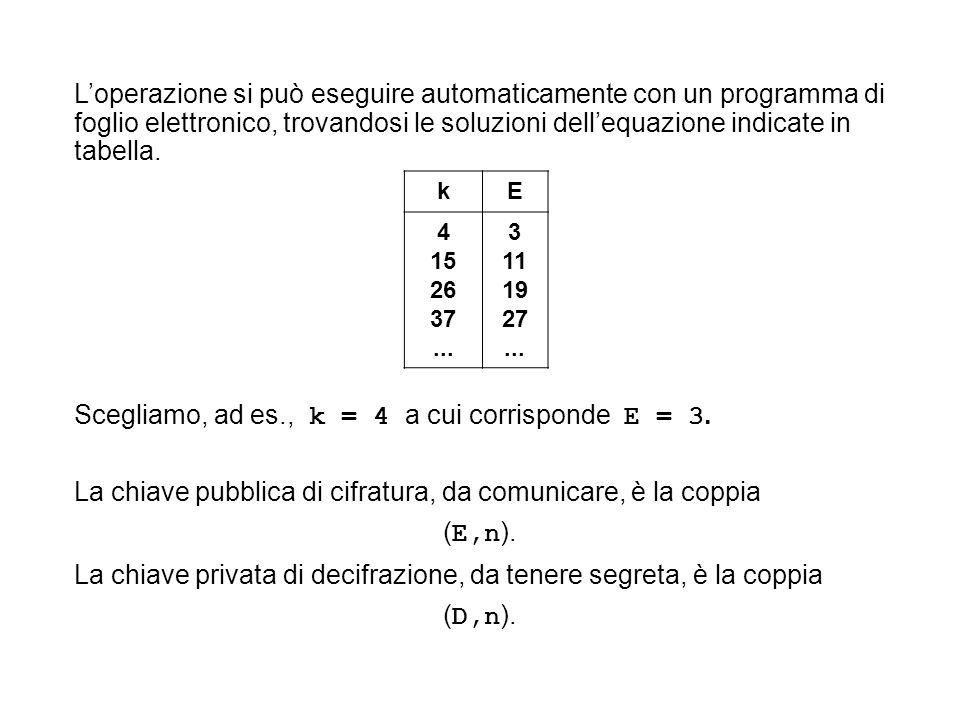 Scegliamo, ad es., k = 4 a cui corrisponde E = 3.