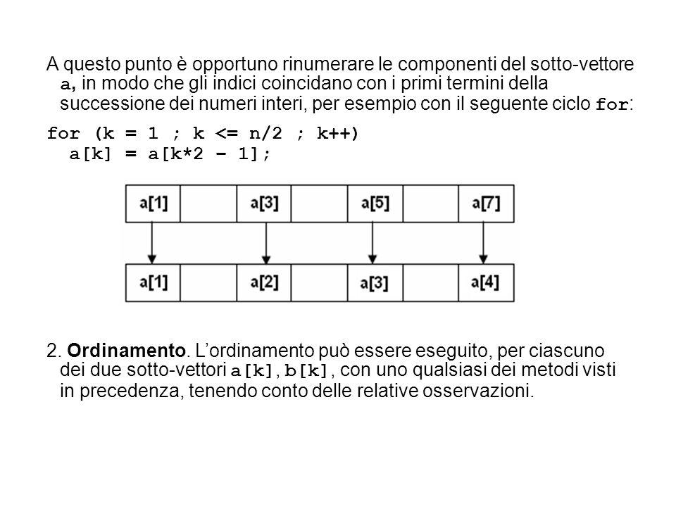 A questo punto è opportuno rinumerare le componenti del sotto-vettore a, in modo che gli indici coincidano con i primi termini della successione dei numeri interi, per esempio con il seguente ciclo for: