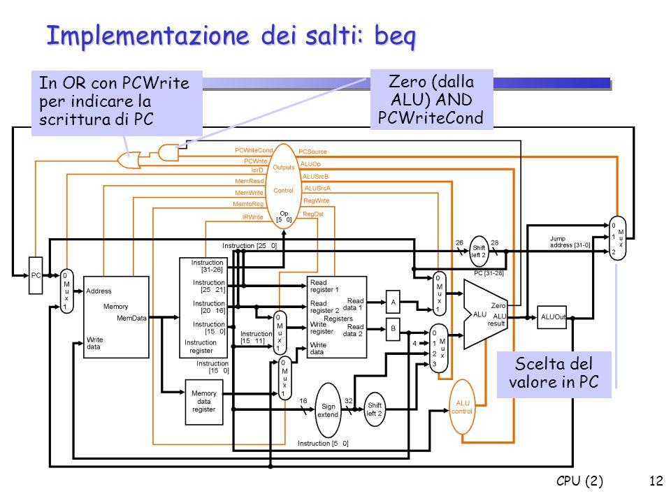 Implementazione dei salti: beq