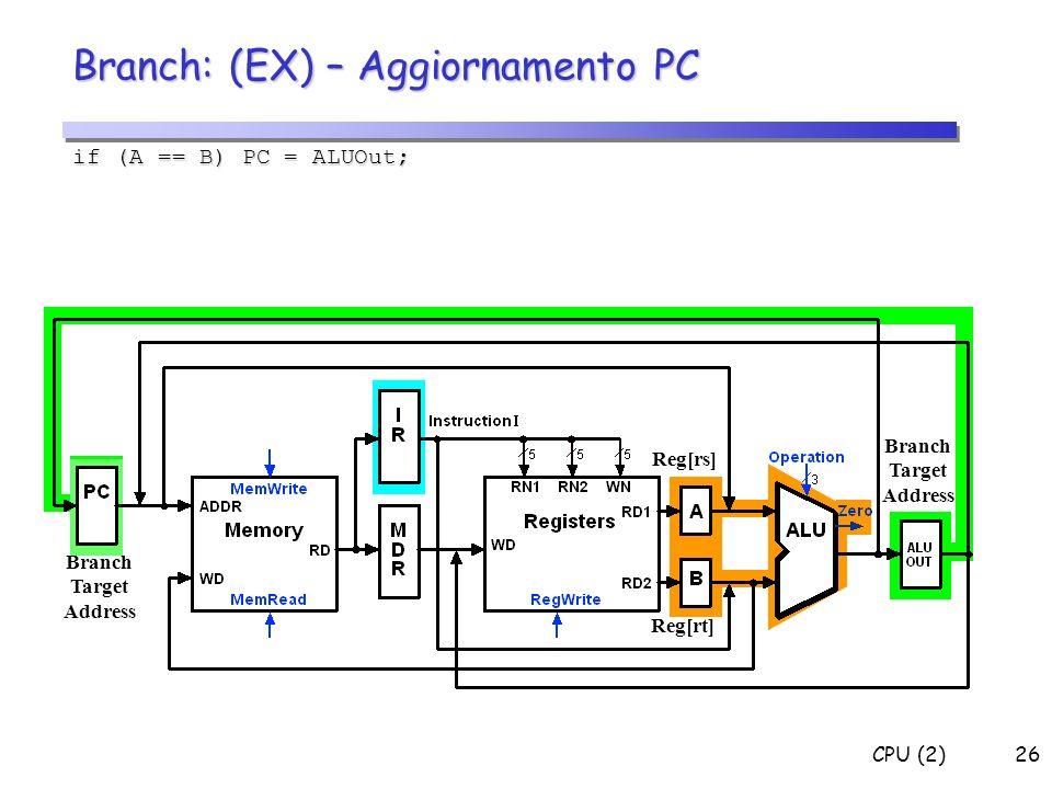 Branch: (EX) – Aggiornamento PC