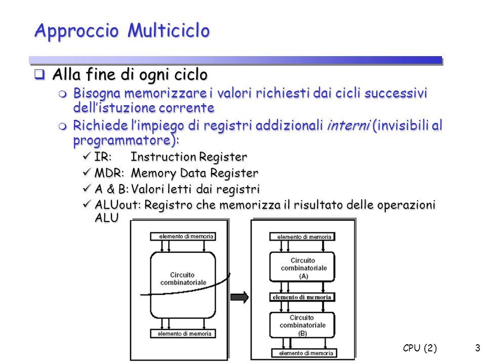 Approccio Multiciclo Alla fine di ogni ciclo