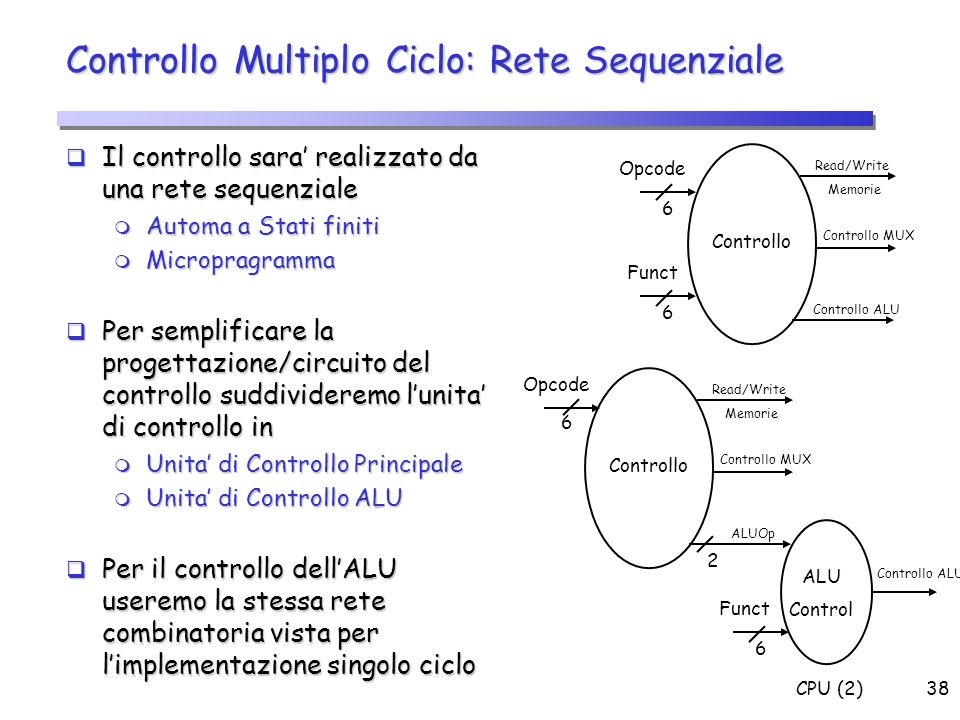 Controllo Multiplo Ciclo: Rete Sequenziale